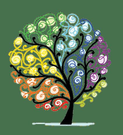Family and Trauma Centre Logo